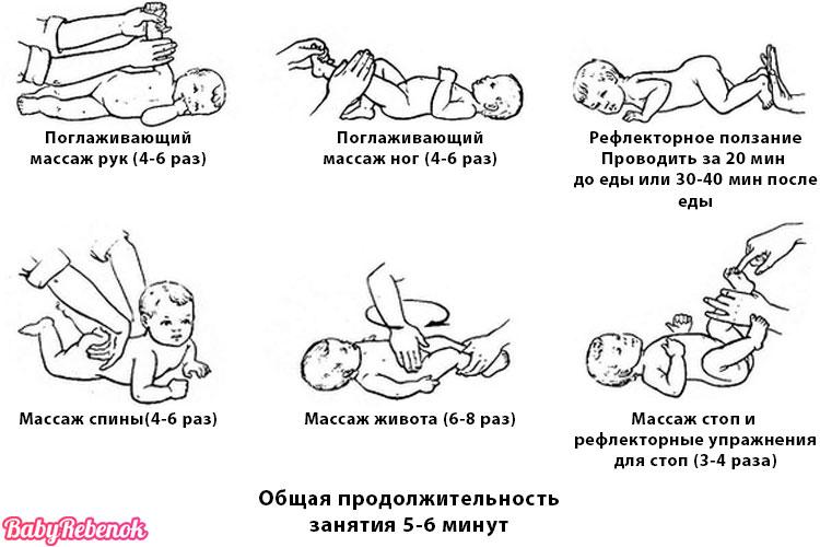 Как вылечить рахит у ребенка 4 месяца