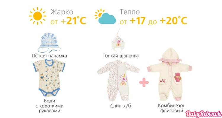 Как одевать новорожденного: зимой, летом, весной, осенью