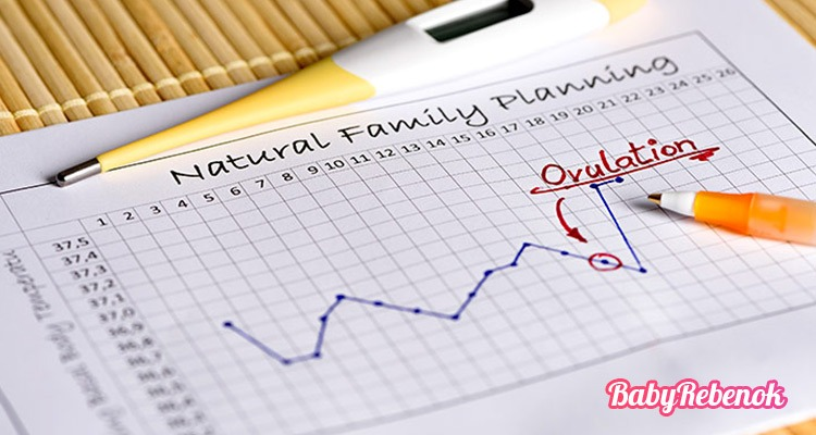 Базальная температура при овуляции и после овуляции + график